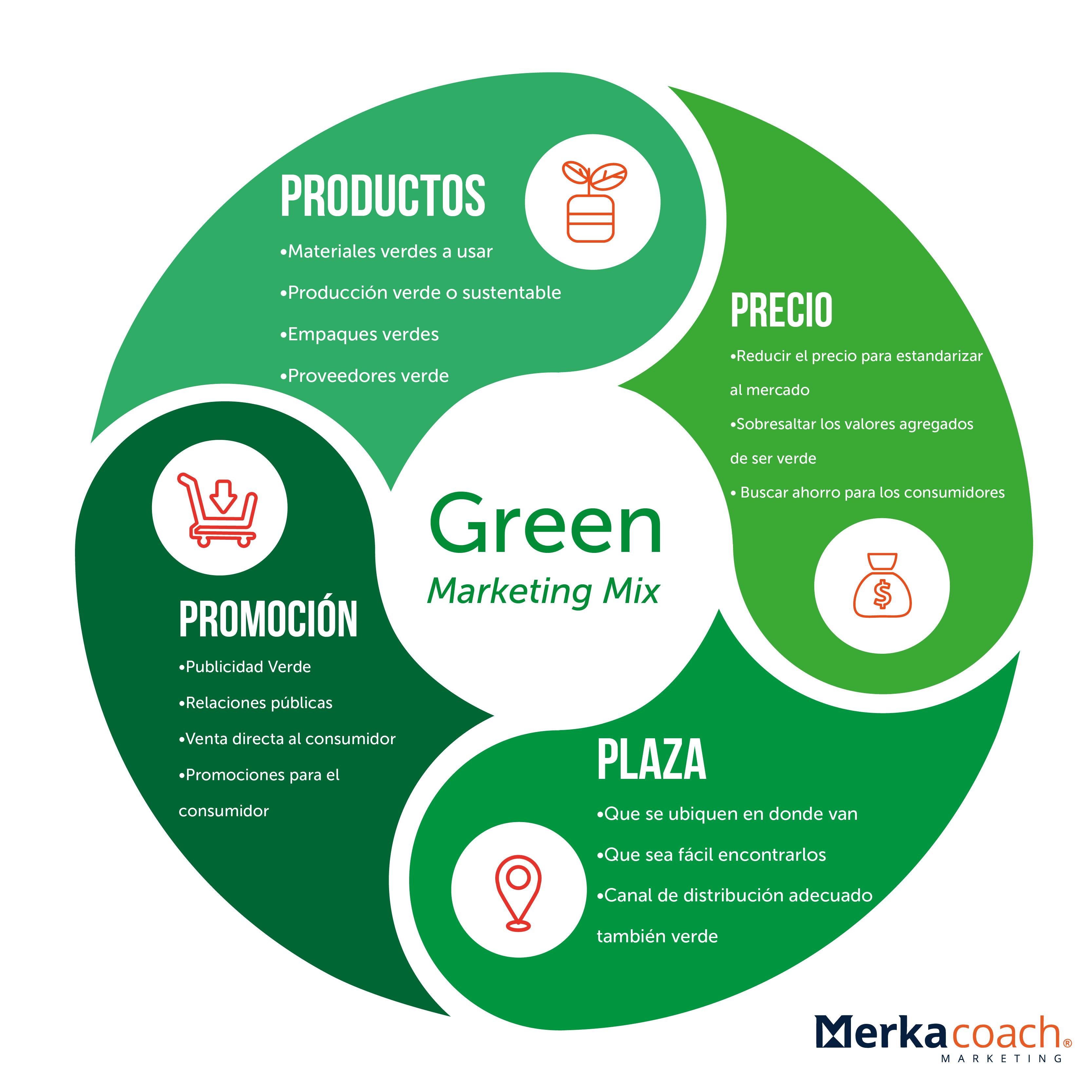 Green marketing final-01